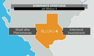 harta nafte shqiperi