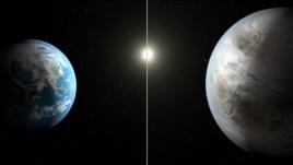 planeti kepler
