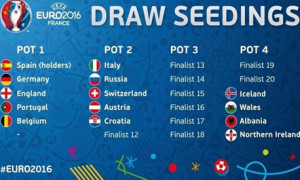 draw seedings