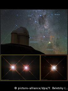 yjet me teleskop