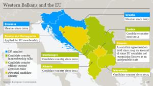 Ballkani harta