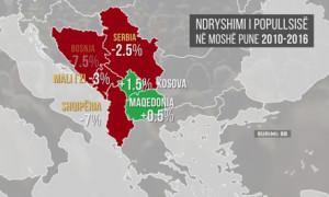 Ekonomia shqiperi