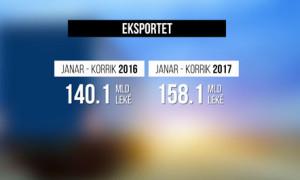 instat eksportet