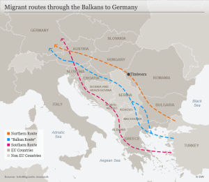 Migrants Route