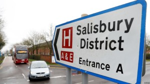 Salisbury District