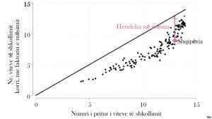 indeksi