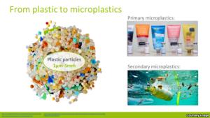 microplastik