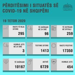 Tabela-19-Tetor