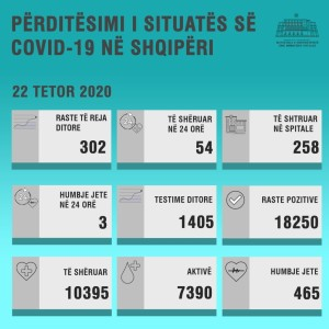 Tabela-22-Tetor