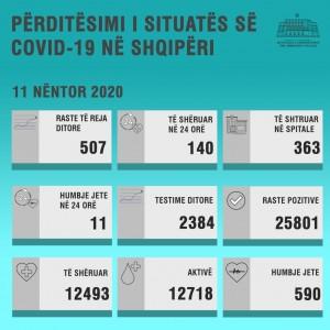 Tabela-11-NENTOR