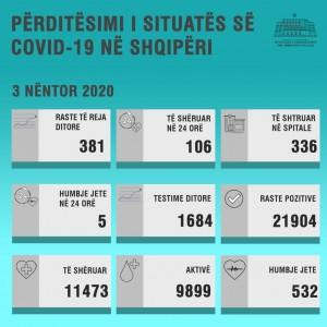 Tabela-3-NENTOR