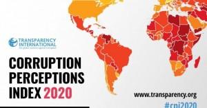corruption index 2020
