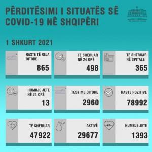 Tabela-1-SHKURT