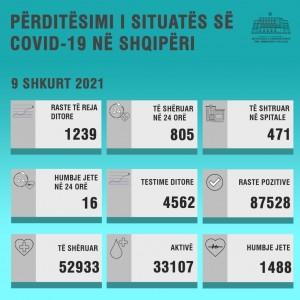 Tabela-9-SHKURT